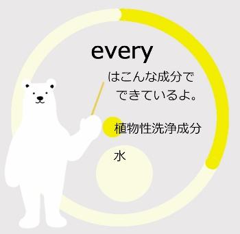 シロクマ通信vol.3